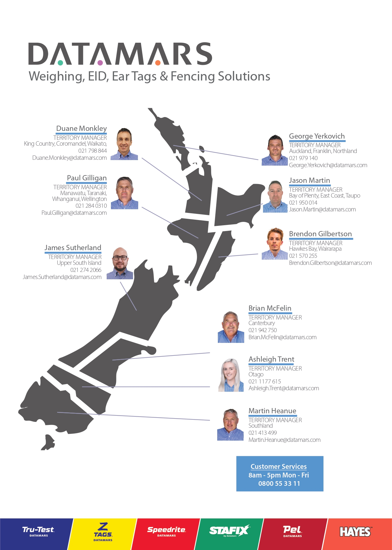 Area Sales Managers in New Zealand